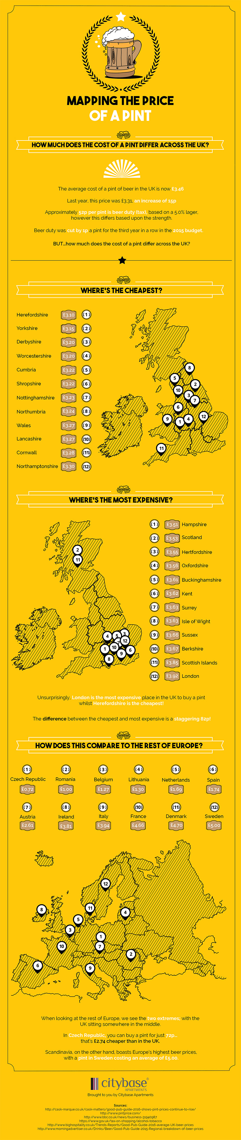 Mapping The Price Of A Pint