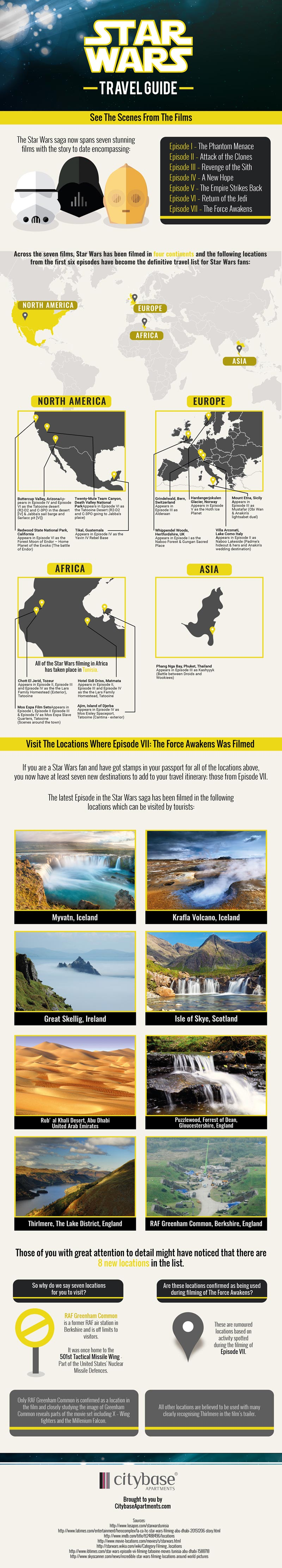 Star-wars-travel-guide-02