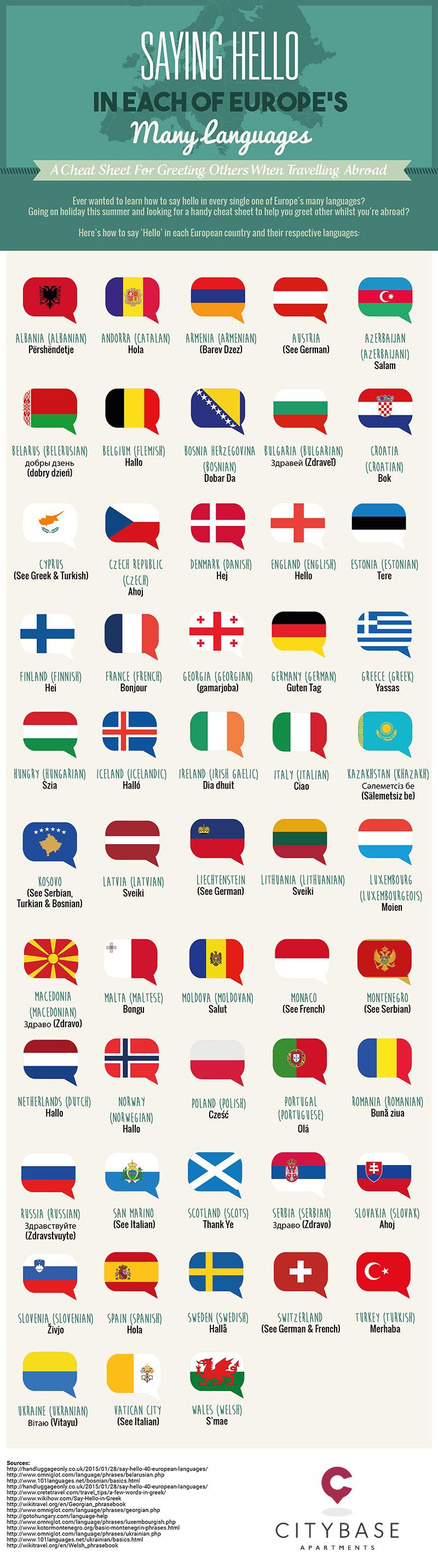 Saying Hello in Europe