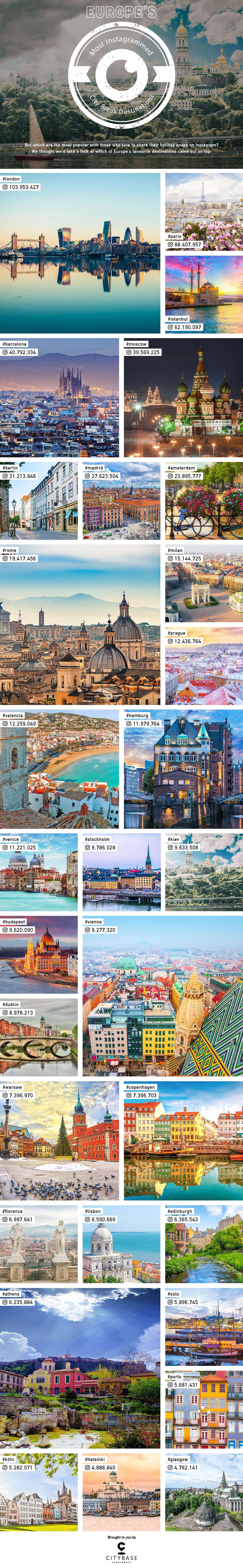 top european city breaks